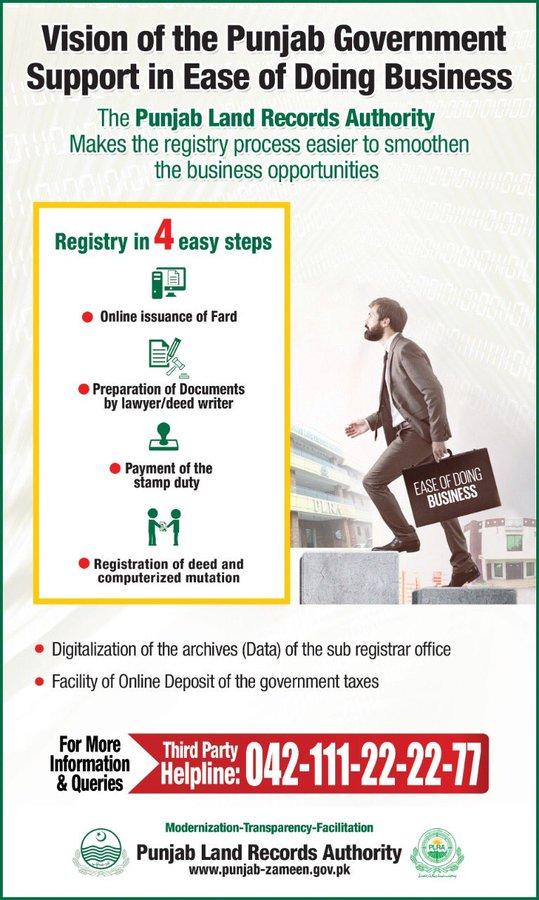 Registering property in four easy steps!!